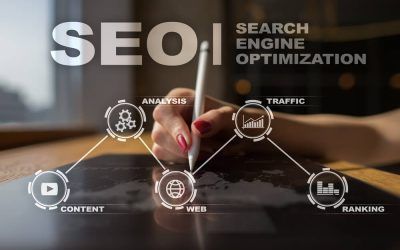 Bespoke SEO Solutions For Business